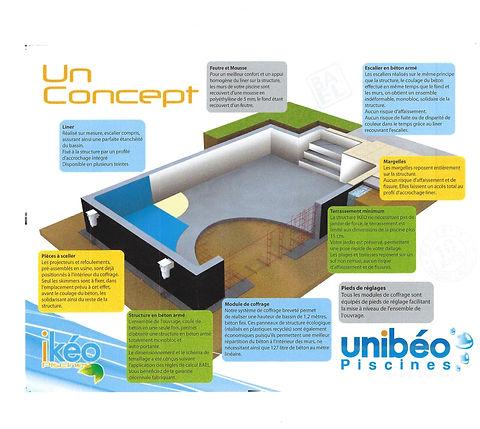 concept unibéo.jpg