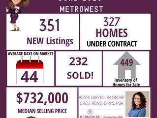 June Metrowest Stats