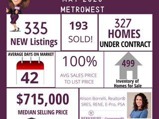 May 2020 Market Stats for Boston Metrowest