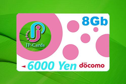 Kartu Internet Jepang AICOM