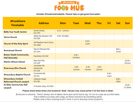 October #Foodshare timetable & FAQs