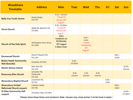 August #foodshares Timetable & FAQs