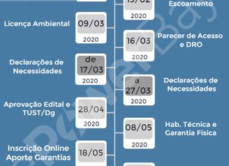 A-4 2020: Cadastramento EPE e Análise dos últimos Leilões A-4