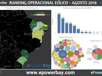 Ranking Operacional Eólico-Agosto 2018