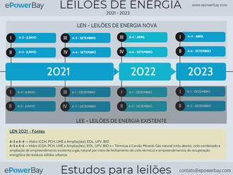 Calendário de leilões de energia de 2021 a 2023