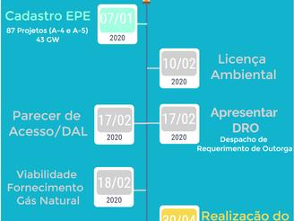 Leilões de Energia Existente A-4 e A-5 2020: Cadastramento EPE
