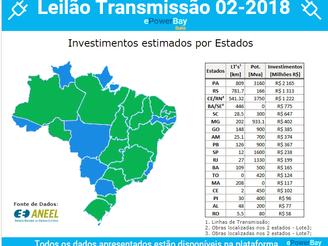 LEILÃO DE TRANSMISSÃO 02/2018 - PRÉ ANÁLISE