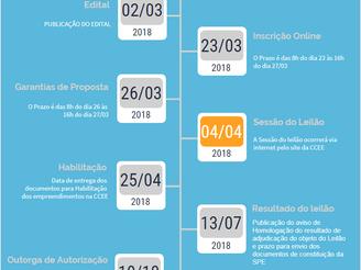 Leilão A-4 2018 - Edital e documentos Vinculados