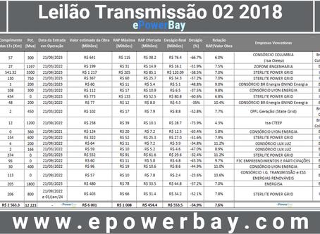 ANÁLISE PÓS-LEILÃO DE TRANSMISSÃO 02/2018
