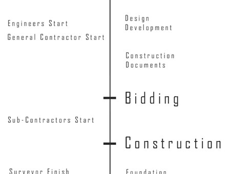 """The """"Big Picture"""" Process for New Homes"""