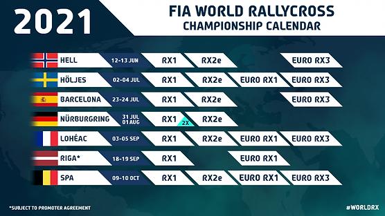 fia_world_rallycross_calendar_2020.png
