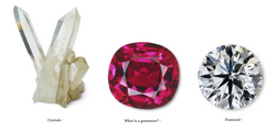 Crystals and Gems Interactive