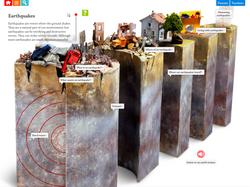 Earthquakes Interactive