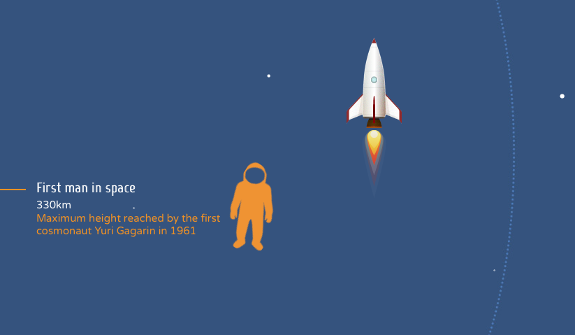 Interactive - How big is Space?