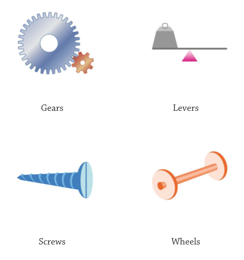 Simple Machines Interactive
