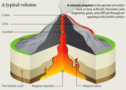 Inside a Volcanic Eruption