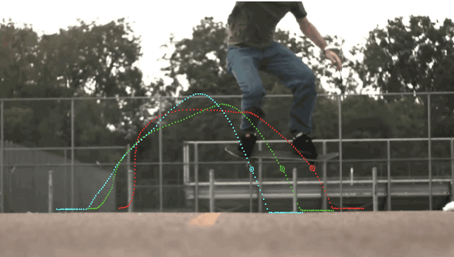 The Physics of Doing an Ollie