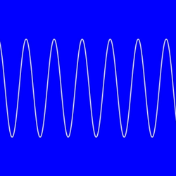 Introduction to Waves
