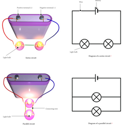 Electricity Interactives