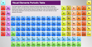 I heart science chemical reactions visual elements periodic table the royal society of chemistrys urtaz Image collections