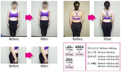 eight-短期ダイエットBMGEコース結果_01