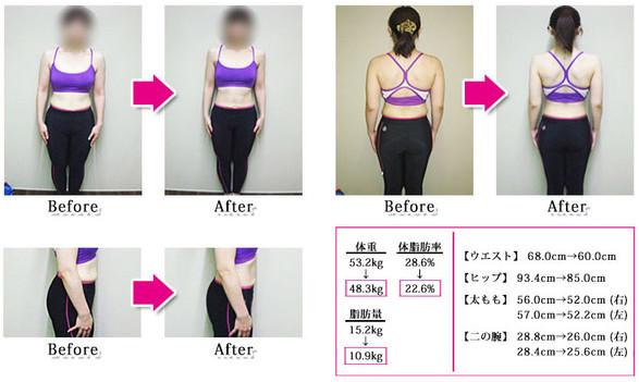 eight-短期ダイエットBMGEコース結果_13