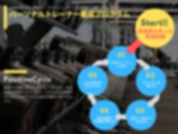 eight養成プログラム.png