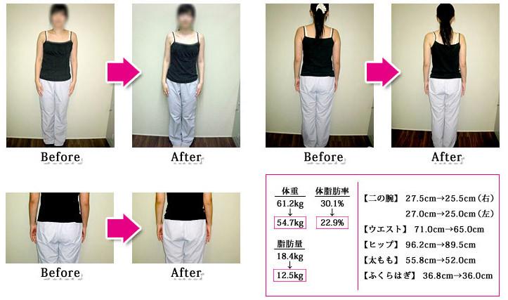 eight-短期ダイエットBMGEコース結果_04