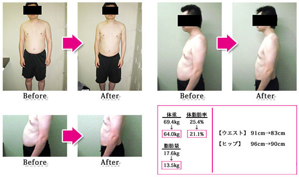 eight-短期ダイエットBMGEコース結果_12