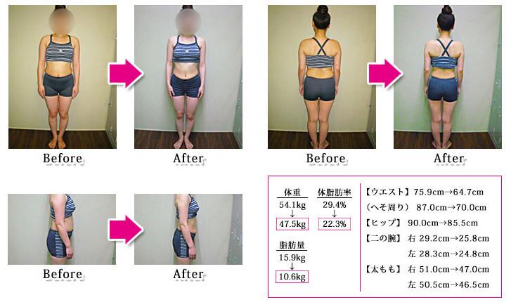 eight-短期ダイエットBMGEコース結果_08