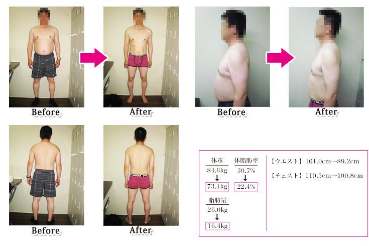 eight-短期ダイエットBMGEコース結果_05