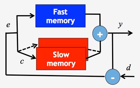 Computational modeling of motor learning & memory