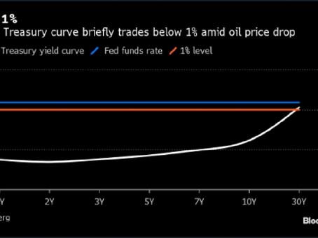 Bond Market Update