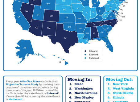 The Top States Americans Moved to Last Year