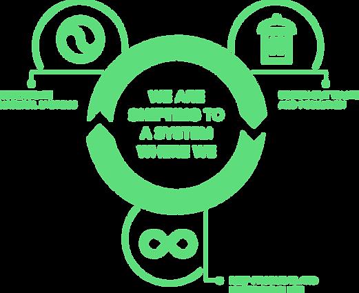 circular economy diagram.png