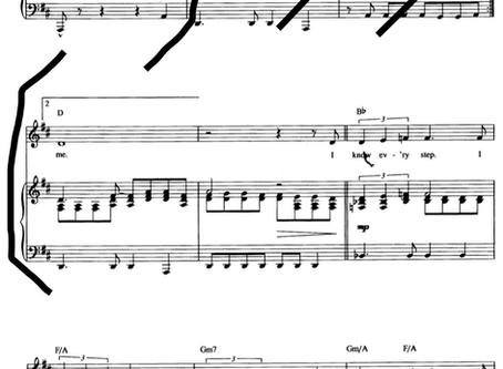 Preparing your sheet music!