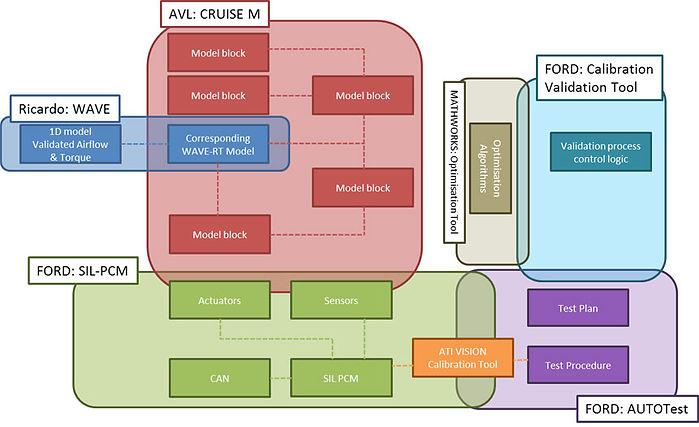 Case-study-VPEC-image-2-diagram.jpg