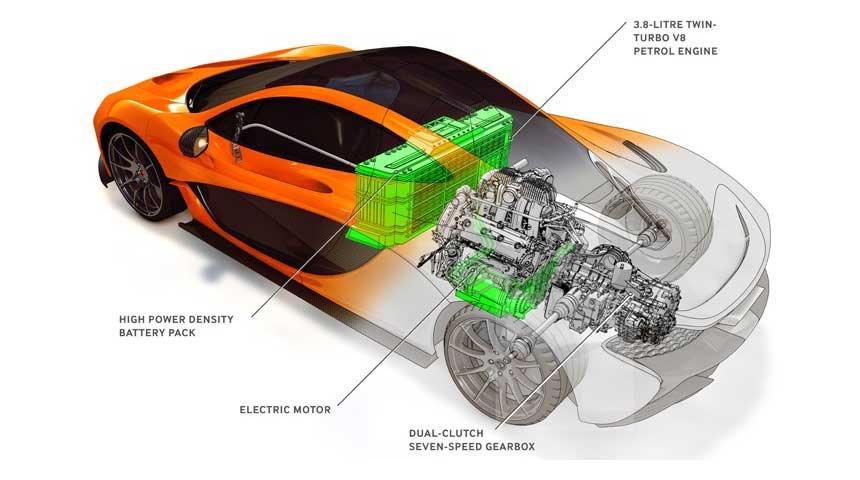 Case-study-APAS-image-2-McLaren-cutaway.