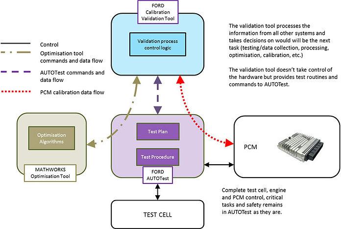 Case-study-VPEC-image-4-calibration-diag