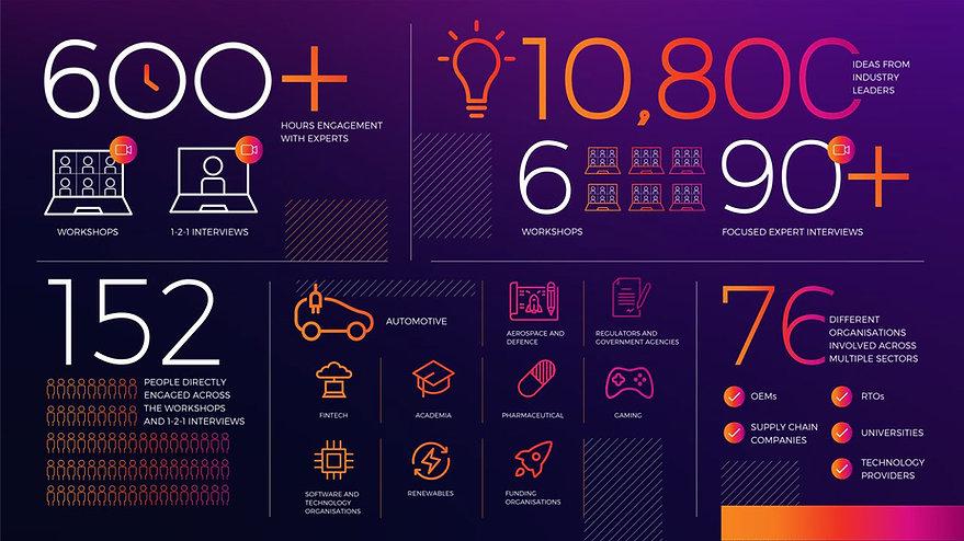 Infographics-Roadmap.jpg