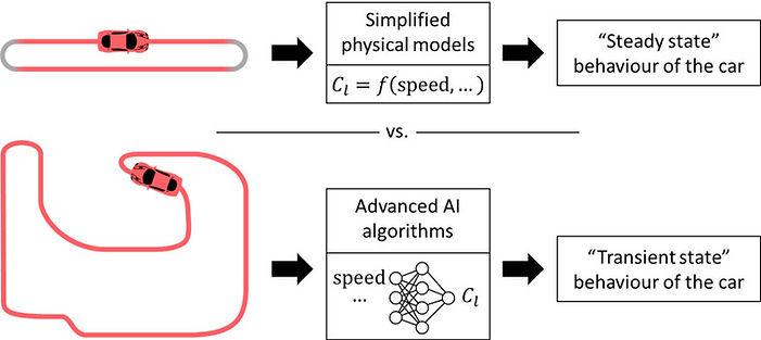 Case-study-VPEC-image-3-calibration-phys
