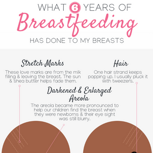 6 Years Of Breastfeeding | DommiesBlessed