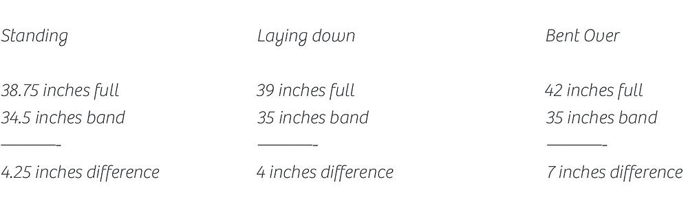 40DD, 40 DD in inches, 40DD size, 40DD measurements, bra measurements, breasts measurements, accurate breasts measurements