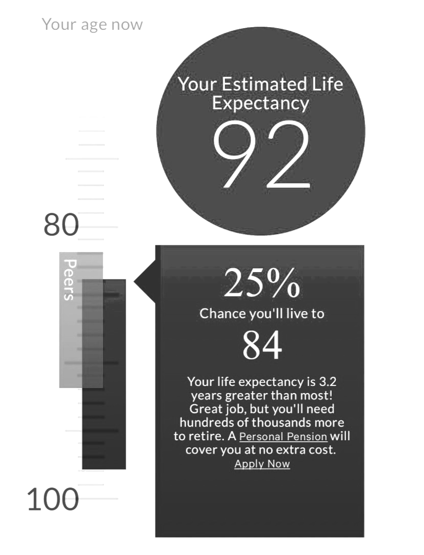 life expectancy predictor, calculate your life expectancy, Blue Print Income's life expectancy calculator, life expectancy calculator results, life expectancy, life expectancy calculator, best life expectancy calculators, life expectancy test, life span calculator, best life expectancy calculator, life expectancy calculator based on health, life expectancy quiz