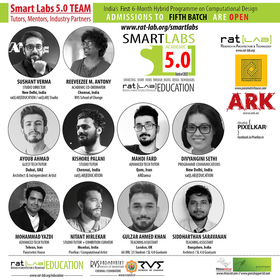 Smart Labs 5.0 Team