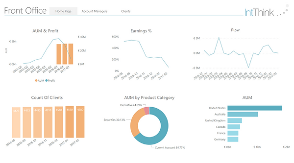 Power BI Dashboard - Front Office.png