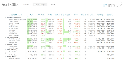 Power BI Table - Front Office.png