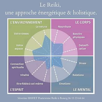Le Reiki est une approche holistique