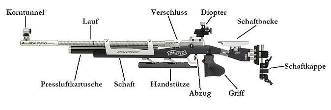 Luftgewehr