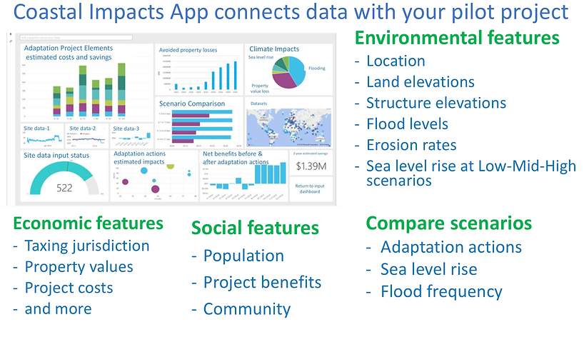 Coastal app slide Screen Shot 2020-06-25